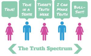 the-truth-spectrum-e1396623691197
