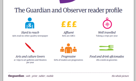 How readers are repackaged to advertisers